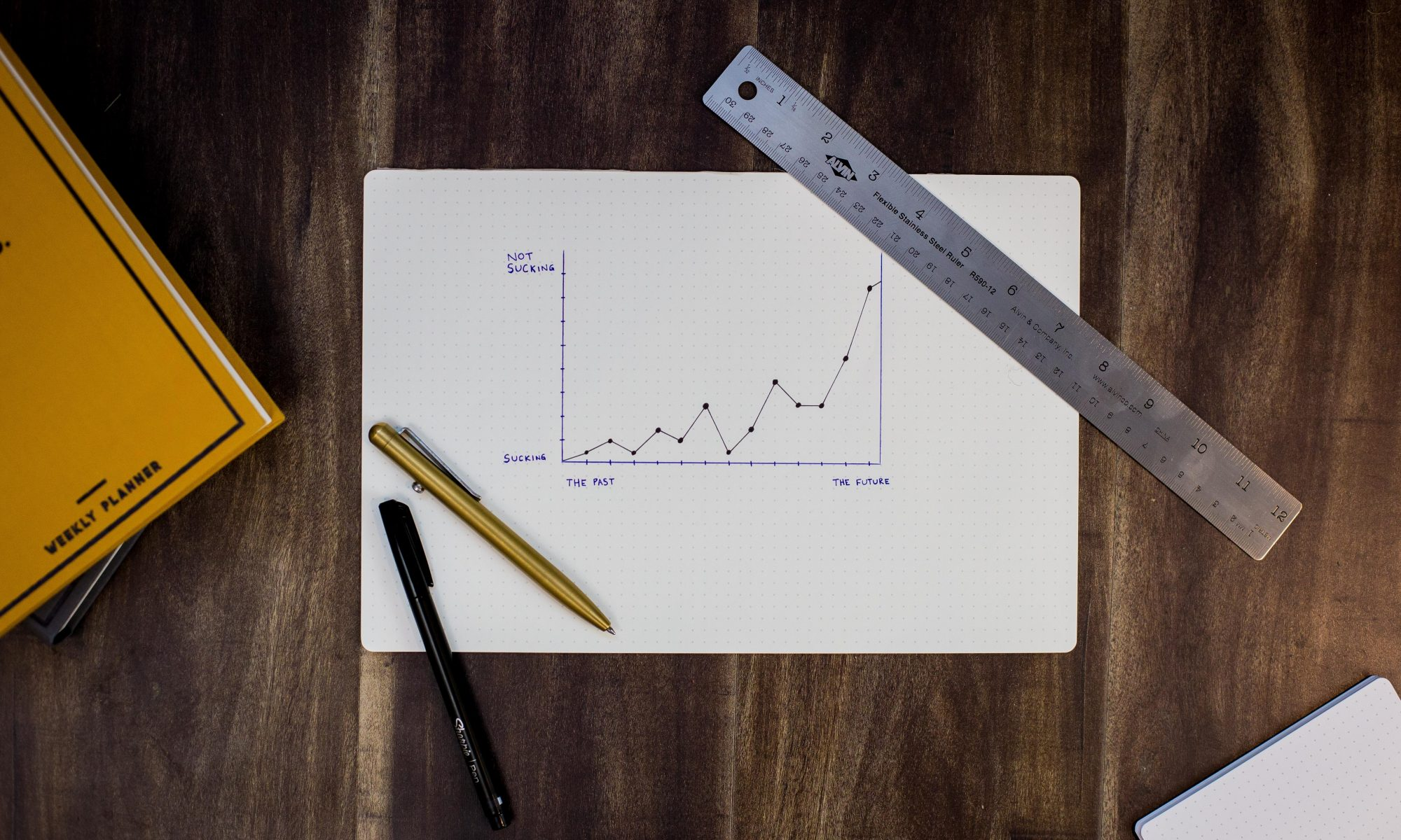 KPI y objetivos